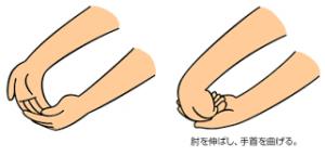 フォアハンドテニス肘7