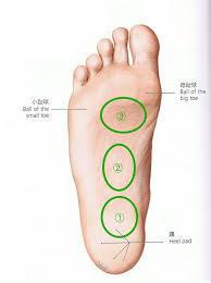 足裏の痛み(足底筋膜炎)